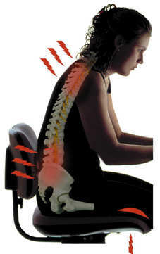Tips for perfect posture
